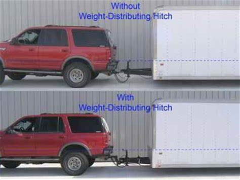 safety_weight_distribution-web